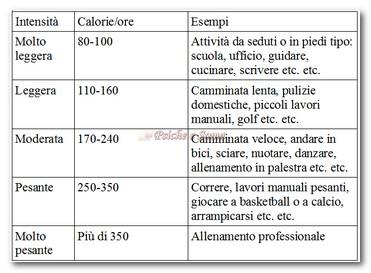 tabella4